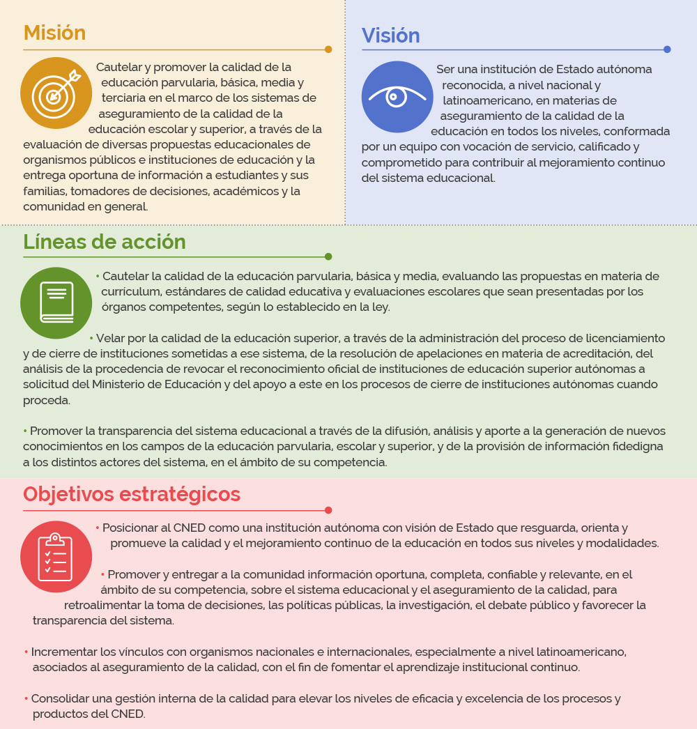 Lineamientos Estratégicos | Consejo Nacional de Educación